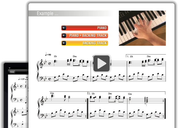 Free Piano Lessons – Learn How To Play Piano And Keyboard
